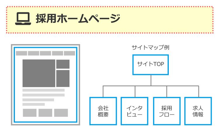 採用ホームページ例