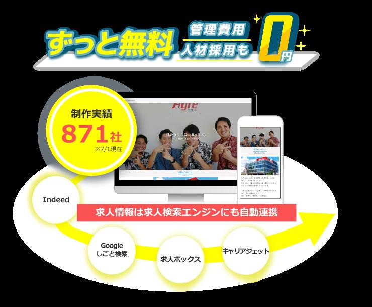採用ホームページ画像